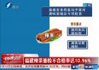 福建辣条抽检不合格率达10.96%