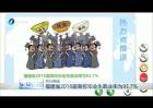 福建省2016届高校毕业生就业率为93.7%