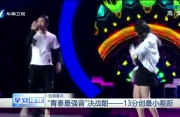 """""""青春最强音""""决战酣——13分创最小差距"""