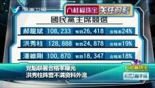 20170422 党魁联署合格率曝光 洪秀柱阵营不满