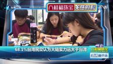 20171016 68.1%台湾民众认为大陆实力远大于台湾