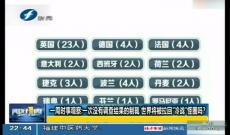 """《刚好一周》""""修宪""""会成为安倍躲避""""地价门""""调查的""""避风港""""吗?"""