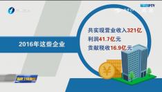 """福建:首批省级""""专精特新""""中小企业授牌"""