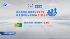 福建:上半年固定资产投资同比增长7% 高于全国平均水平
