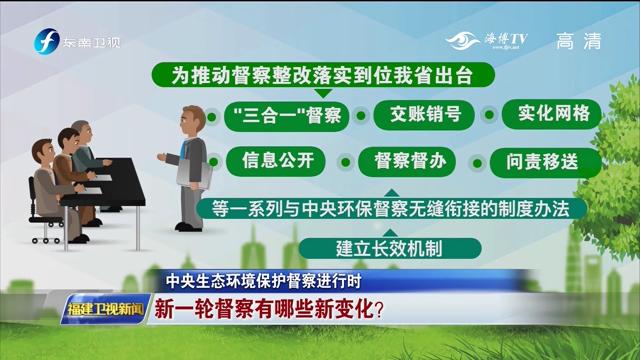 新一轮中央生态环境保护督察有哪些新变化?