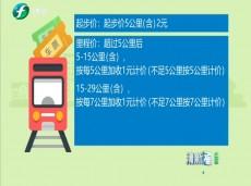 《清新福建旅游报道》厦门:争创国家生态园林城市 让绿色发展更多惠及民生