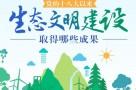 图解:十八大以来中国生态文明建设取得哪些成果