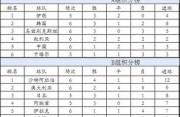 人民日报:中国球迷总算有些信心直面积分榜