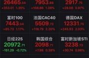 隔夜欧美股市收盘大涨 美股道琼斯指数涨1.35%