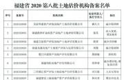 福建省自然资源厅公布2020年第八批土地估价机构备案名单