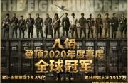 2020年全球票房前十榜基本排定,中国影片占四席