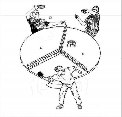 圆形素描步骤图解