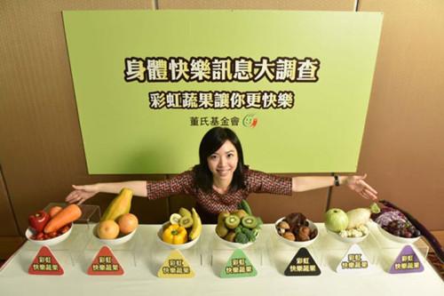 调查显示:36%台湾民众身体快乐分数不及格(图)