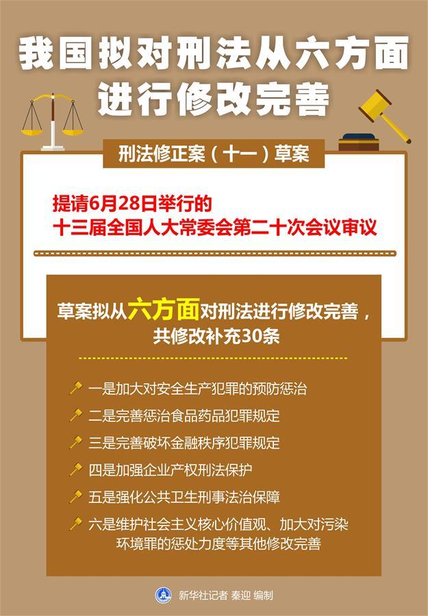 (图表)[人大常委会]我国拟对刑法从六方面进行修改完善