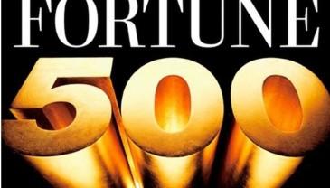120家!财富500强中国公司数逼近美国