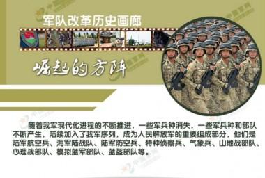 图解:军队改革历史画廊——崛起的方阵