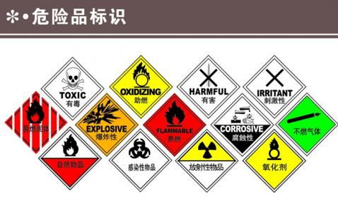 福建省组织收听收看化工和危险化学品安全生产视频会