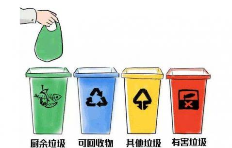 最新版福州垃圾投放指南出炉!