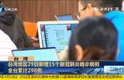 台湾地区29日新增15个新冠肺炎确诊病例 全台累计298例