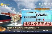 台湾9月外销大陆订单同比增长31%