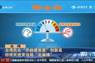 """台湾民众""""开战感受度""""创新高 担忧民进党当局""""走偏锋"""""""