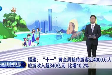 """福建:""""十一""""黄金周接待游客近4000万人次 旅游收入超340亿元 比增10.2%"""